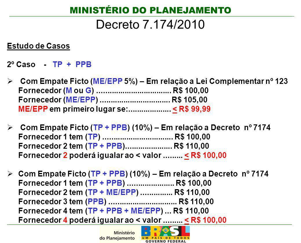 MINISTÉRIO DO PLANEJAMENTO Decreto 7.174/2010 Estudo de Casos 2º Caso - TP + PPB  Com Empate Ficto (ME/EPP 5%) – Em relação a Lei Complementar nº 123
