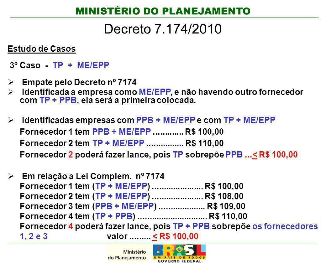 MINISTÉRIO DO PLANEJAMENTO Decreto 7.174/2010 Estudo de Casos 3º Caso - TP + ME/EPP  Empate pelo Decreto nº 7174  Identificada a empresa como ME/EPP