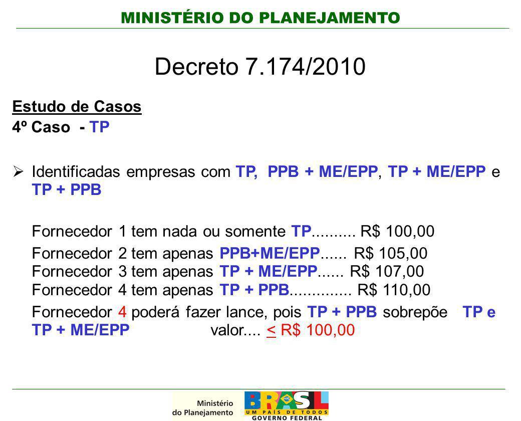 MINISTÉRIO DO PLANEJAMENTO Decreto 7.174/2010 Estudo de Casos 4º Caso - TP  Identificadas empresas com TP, PPB + ME/EPP, TP + ME/EPP e TP + PPB Forne