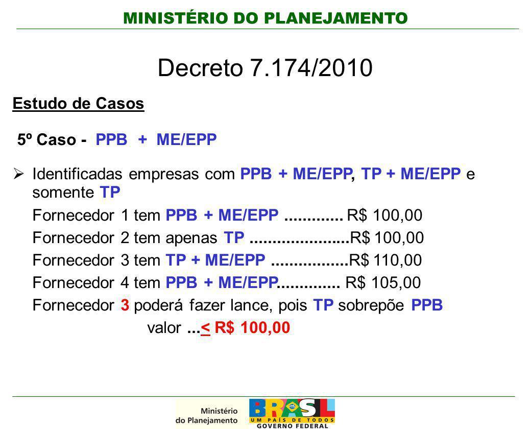 MINISTÉRIO DO PLANEJAMENTO Decreto 7.174/2010 Estudo de Casos 5º Caso - PPB + ME/EPP  Identificadas empresas com PPB + ME/EPP, TP + ME/EPP e somente