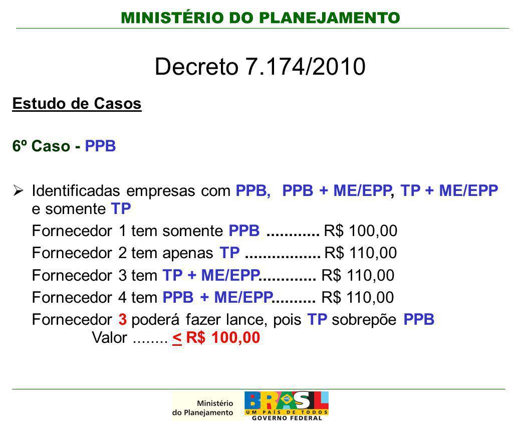 MINISTÉRIO DO PLANEJAMENTO Decreto 7.174/2010 Estudo de Casos 6º Caso - PPB  Identificadas empresas com PPB, PPB + ME/EPP, TP + ME/EPP e somente TP F