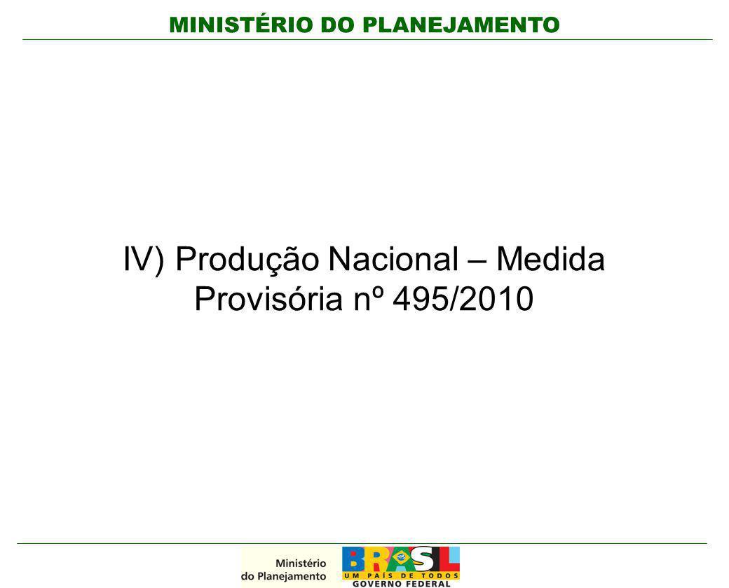 MINISTÉRIO DO PLANEJAMENTO IV) Produção Nacional – Medida Provisória nº 495/2010