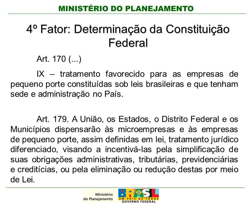 MINISTÉRIO DO PLANEJAMENTO 4º Fator: Determinação da Constituição Federal Art. 170 (...) IX – tratamento favorecido para as empresas de pequeno porte