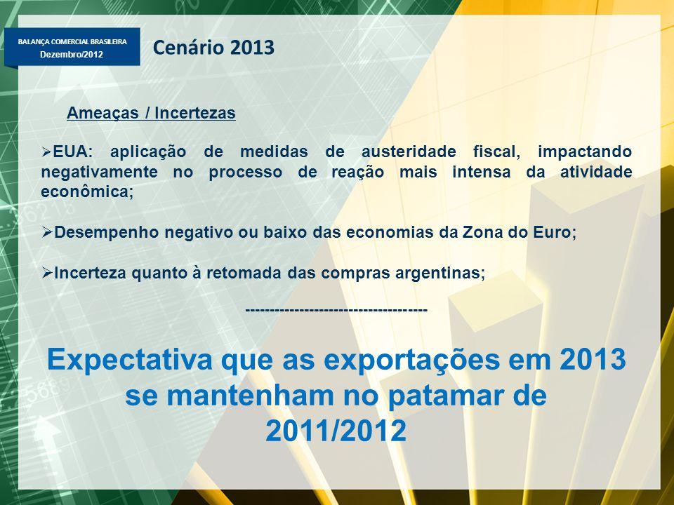 BALANÇA COMERCIAL BRASILEIRA Dezembro/2012 Cenário 2013 Ameaças / Incertezas  EUA: aplicação de medidas de austeridade fiscal, impactando negativamen