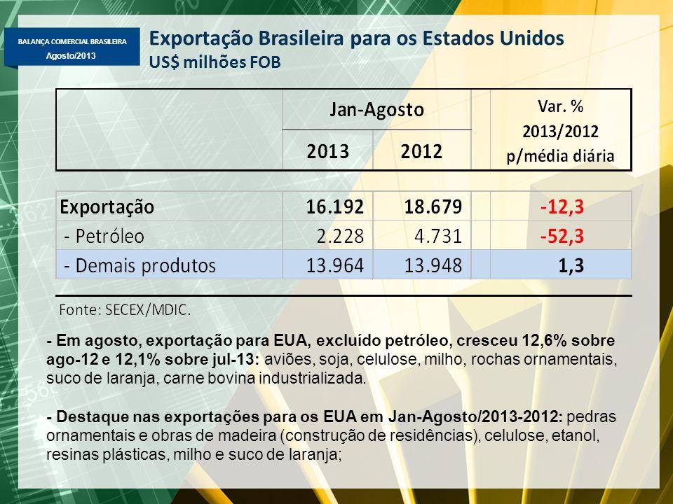 BALANÇA COMERCIAL BRASILEIRA Agosto/2013 Exportação Brasileira para os Estados Unidos US$ milhões FOB - Em agosto, exportação para EUA, excluído petróleo, cresceu 12,6% sobre ago-12 e 12,1% sobre jul-13: aviões, soja, celulose, milho, rochas ornamentais, suco de laranja, carne bovina industrializada.