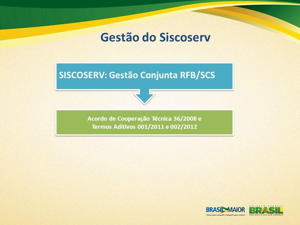 SISCOSERV: Gestão Conjunta RFB/SCS Acordo de Cooperação Técnica 36/2008 e Termos Aditivos 001/2011 e 002/2012 Acordo de Cooperação Técnica 36/2008 e T