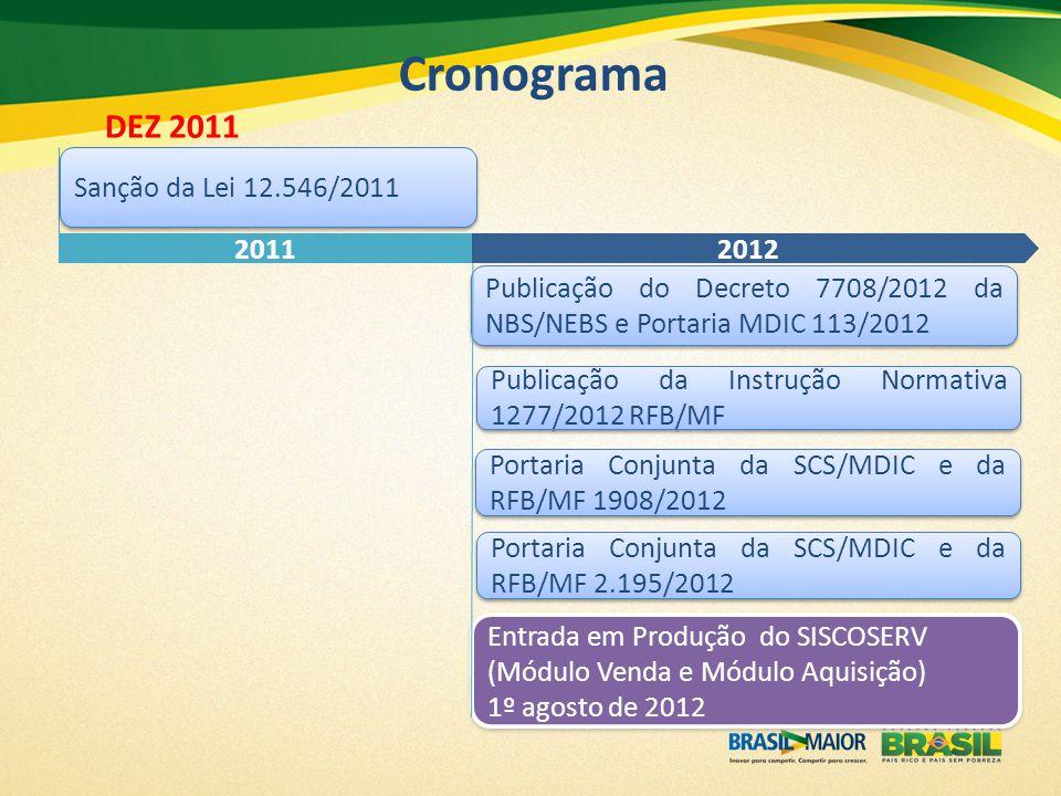 Cronograma DEZ 2011 Sanção da Lei 12.546/2011 20112012 Entrada em Produção do SISCOSERV (Módulo Venda e Módulo Aquisição) 1º agosto de 2012 Entrada em