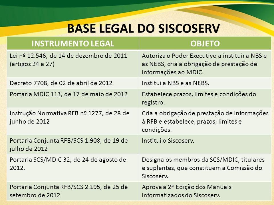 BASE LEGAL DO SISCOSERV INSTRUMENTO LEGALOBJETO Lei nº 12.546, de 14 de dezembro de 2011 (artigos 24 a 27) Autoriza o Poder Executivo a instituir a NB