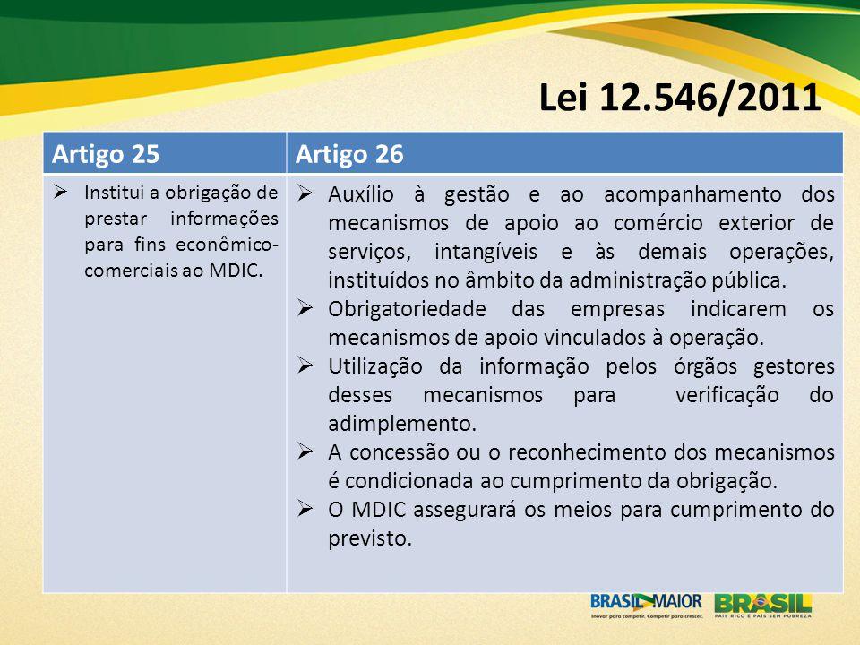 Lei 12.546/2011 Artigo 25Artigo 26  Institui a obrigação de prestar informações para fins econômico- comerciais ao MDIC.  Auxílio à gestão e ao acom