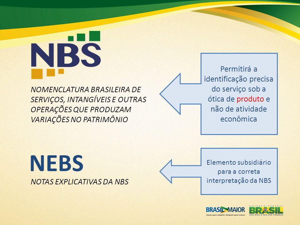NOMENCLATURA BRASILEIRA DE SERVIÇOS, INTANGÍVEIS E OUTRAS OPERAÇÕES QUE PRODUZAM VARIAÇÕES NO PATRIMÔNIO NEBS NOTAS EXPLICATIVAS DA NBS Permitirá a id