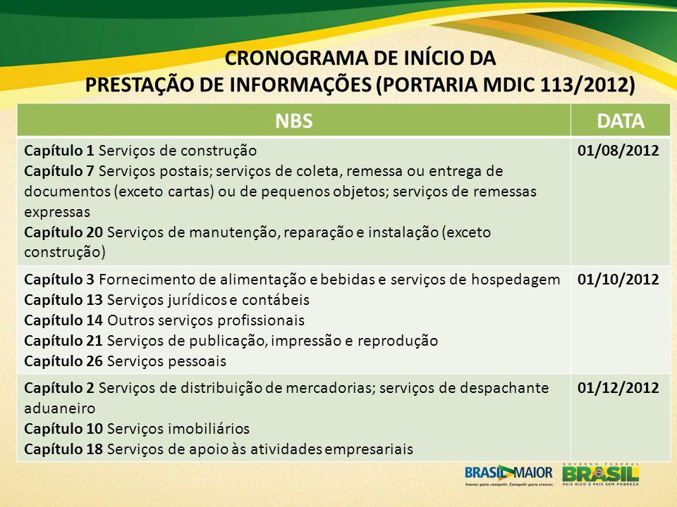 CRONOGRAMA DE INÍCIO DA PRESTAÇÃO DE INFORMAÇÕES (PORTARIA MDIC 113/2012) NBSDATA Capítulo 1 Serviços de construção Capítulo 7 Serviços postais; servi