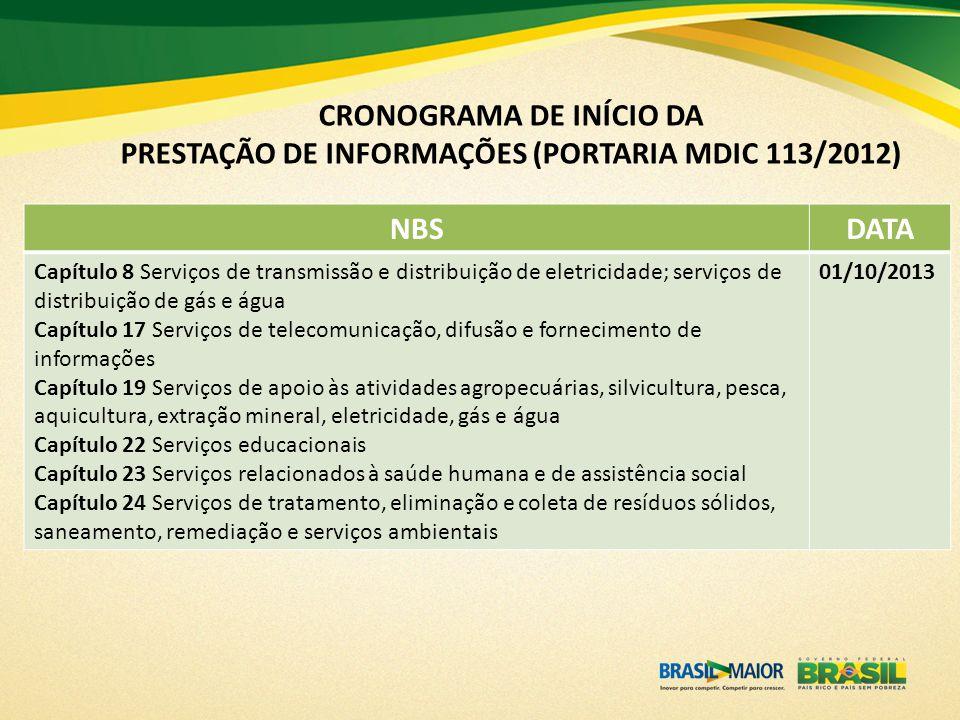 NBSDATA Capítulo 8 Serviços de transmissão e distribuição de eletricidade; serviços de distribuição de gás e água Capítulo 17 Serviços de telecomunica