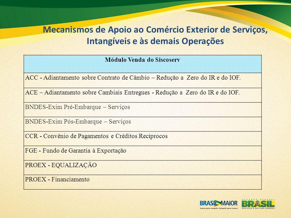Mecanismos de Apoio ao Comércio Exterior de Serviços, Intangíveis e às demais Operações Módulo Venda do Siscoserv ACC - Adiantamento sobre Contrato de