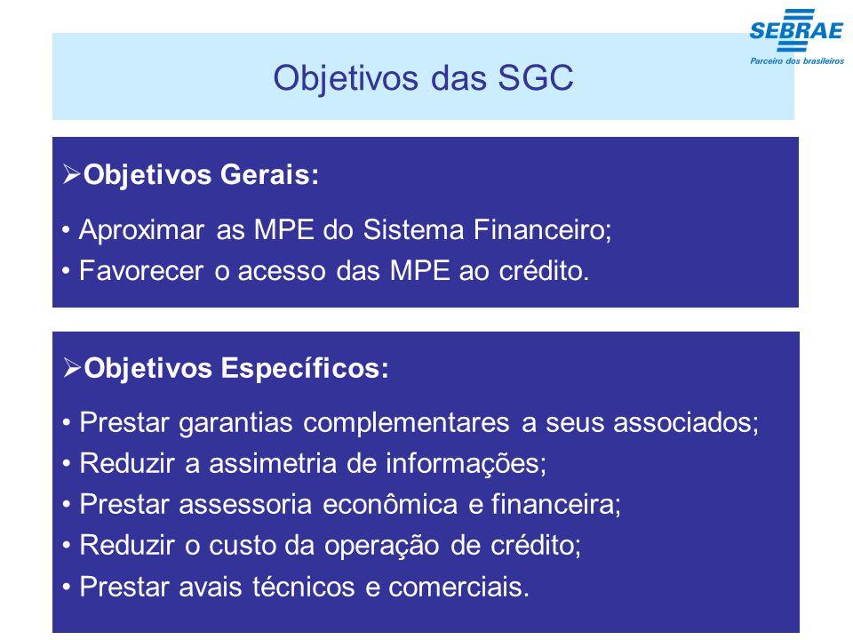 Objetivos das SGC  Objetivos Gerais: Aproximar as MPE do Sistema Financeiro; Favorecer o acesso das MPE ao crédito.