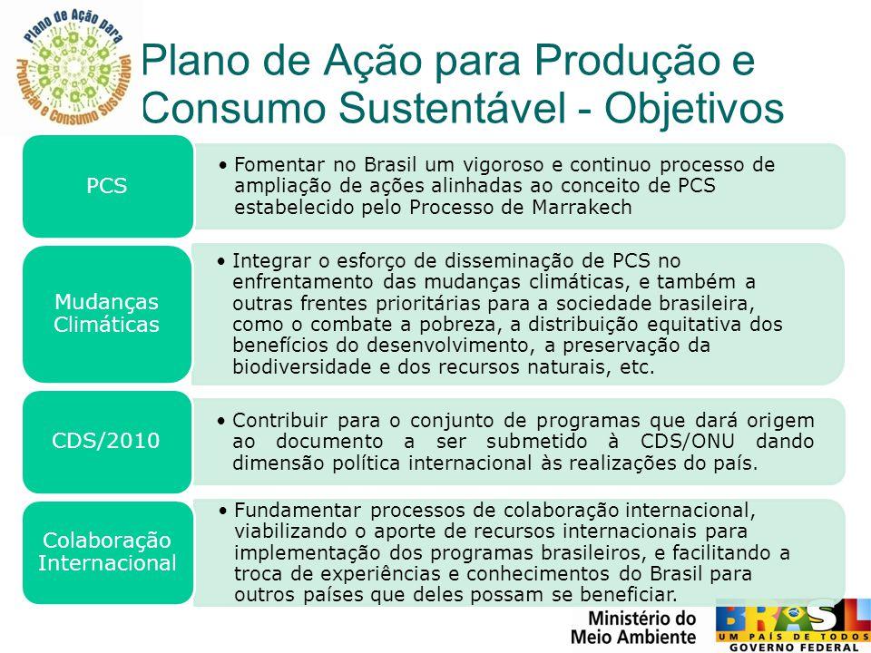 Plano de Ação para Produção e Consumo Sustentável - Objetivos 11 Fomentar no Brasil um vigoroso e continuo processo de ampliação de ações alinhadas ao