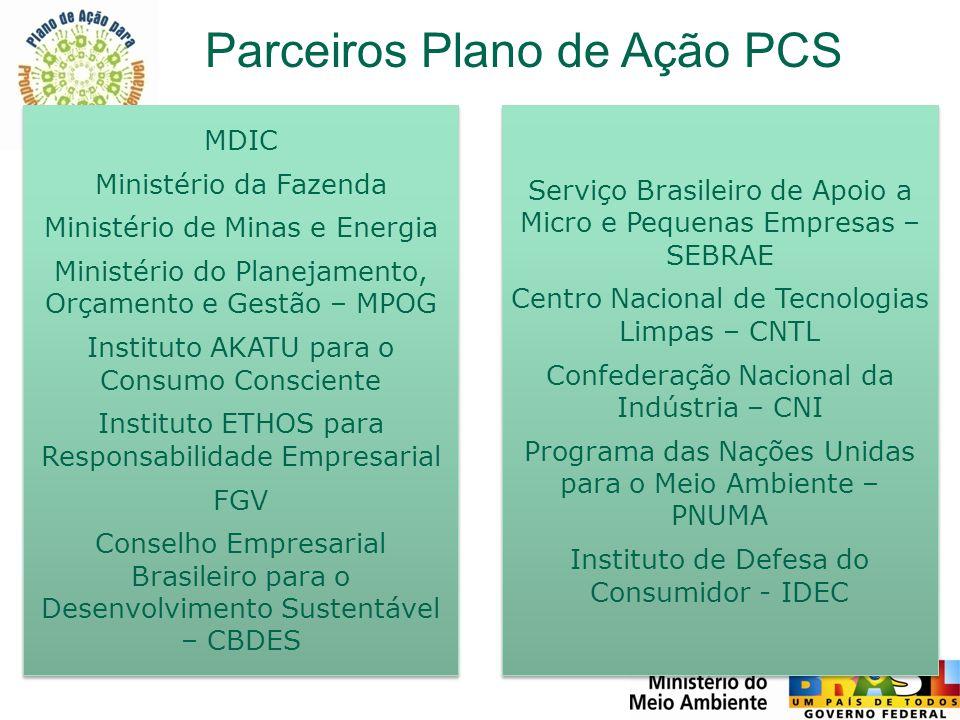 Parceiros Plano de Ação PCS MDIC Ministério da Fazenda Ministério de Minas e Energia Ministério do Planejamento, Orçamento e Gestão – MPOG Instituto A