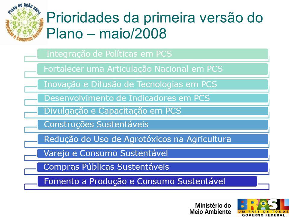 Prioridades da primeira versão do Plano – maio/2008 Integração de Políticas em PCS Fortalecer uma Articulação Nacional em PCS Inovação e Difusão de Te
