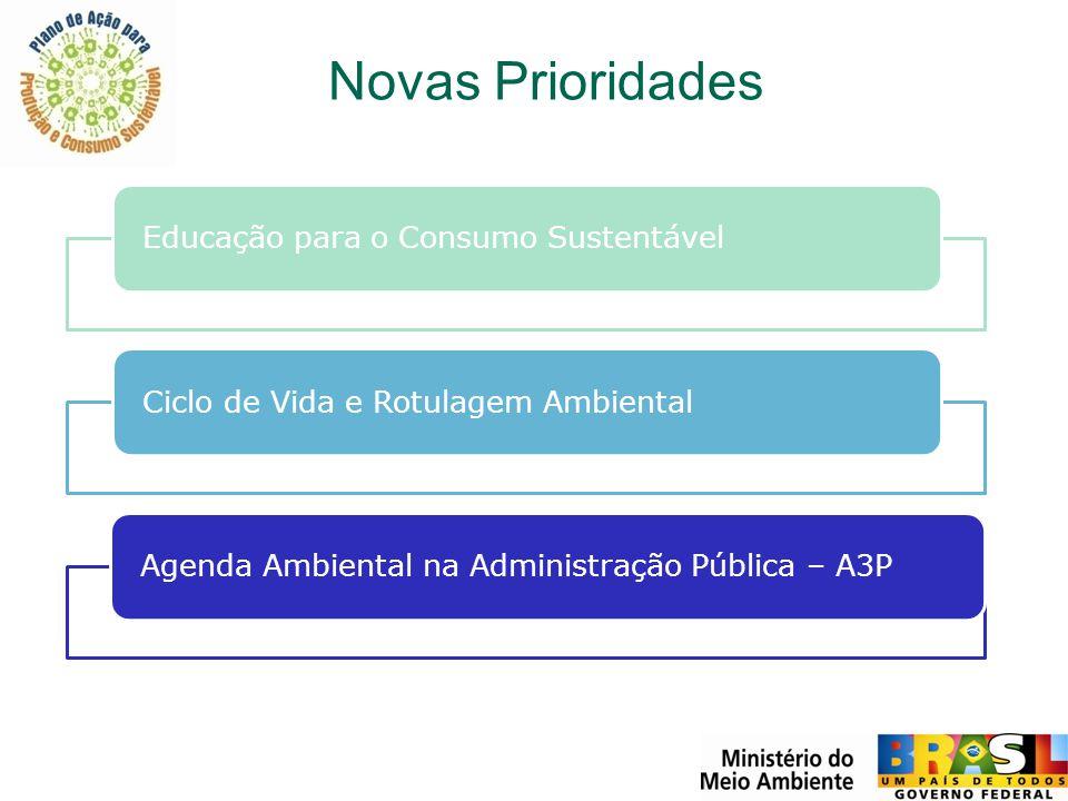 Educação para o Consumo SustentávelCiclo de Vida e Rotulagem AmbientalAgenda Ambiental na Administração Pública – A3P Novas Prioridades
