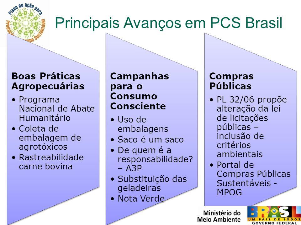 Principais Avanços em PCS Brasil Boas Práticas Agropecuárias Programa Nacional de Abate Humanitário Coleta de embalagem de agrotóxicos Rastreabilidade
