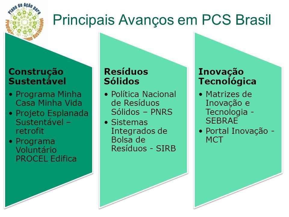 Principais Avanços em PCS Brasil Construção Sustentável Programa Minha Casa Minha Vida Projeto Esplanada Sustentável – retrofit Programa Voluntário PR