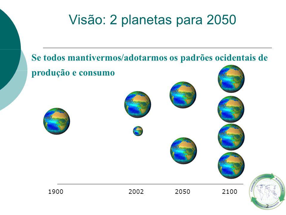 2 Visão: 2 planetas para 2050 1900 21002002 2050 Se todos mantivermos/adotarmos os padrões ocidentais de produção e consumo