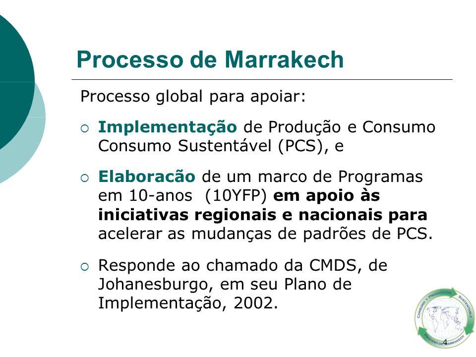 4 Processo de Marrakech Processo global para apoiar:  Implementação de Produção e Consumo Consumo Sustentável (PCS), e  Elaboracão de um marco de Pr