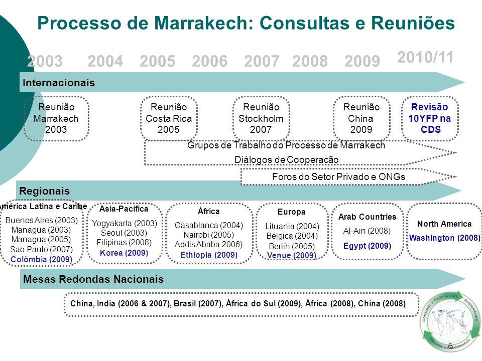 6 Reunião Marrakech 2003 Reunião Costa Rica 2005 Internacionais Regionais Mesas Redondas Nacionais América Latina e Caribe Buenos Aires (2003) Managu