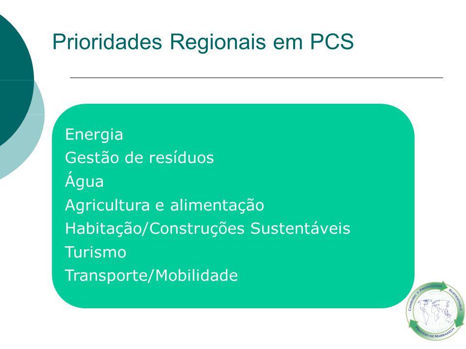 Prioridades Regionais em PCS Energia Gestão de resíduos Água Agricultura e alimentação Habitação/Construções Sustentáveis Turismo Transporte/Mobilidad
