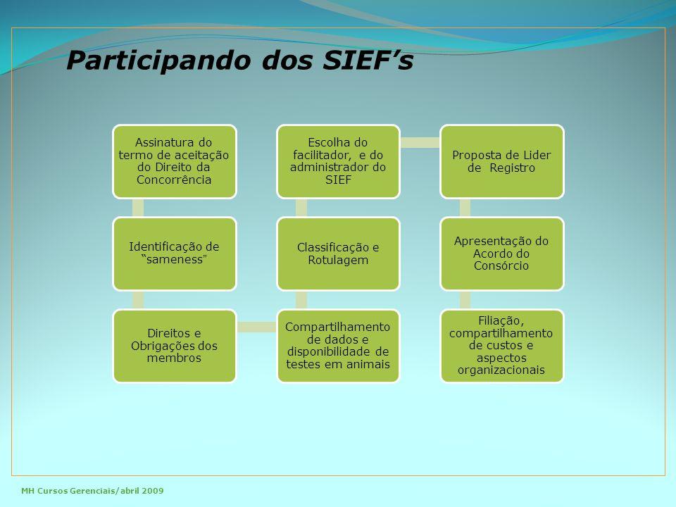 Participando dos SIEF's Assinatura do termo de aceitação do Direito da Concorrência Identificação de sameness Direitos e Obrigações dos membros Compartilhamento de dados e disponibilidade de testes em animais Classificação e Rotulagem Escolha do facilitador, e do administrador do SIEF Proposta de Lider de Registro Apresentação do Acordo do Consórcio Filiação, compartilhamento de custos e aspectos organizacionais MH Cursos Gerenciais/abril 2009