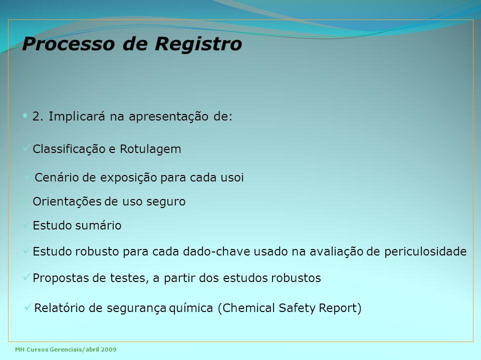 Processo de Registro  2.