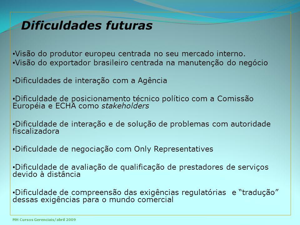 Dificuldades futuras Visão do produtor europeu centrada no seu mercado interno.
