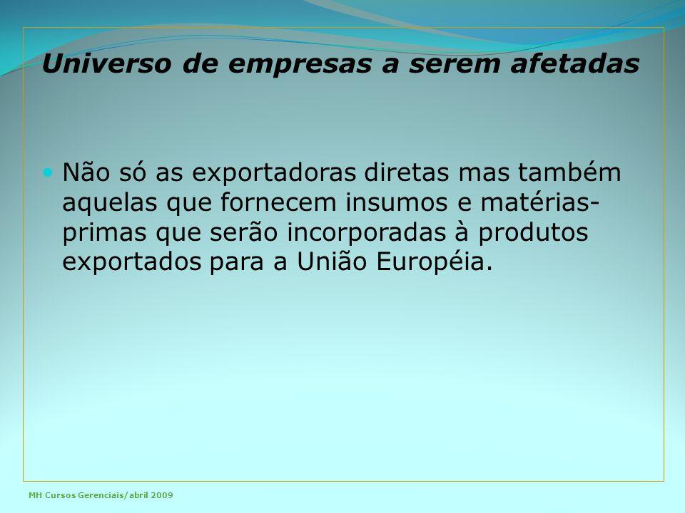 Pessoal Empregado por Porte de Empresa Grandes empresas 16,1 milhões TOTAL: 41.625.355 MH Cursos Gerenciais/abril 2009