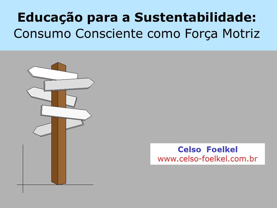 Educação para a Sustentabilidade: Consumo Consciente como Força Motriz Celso Foelkel www.celso-foelkel.com.br