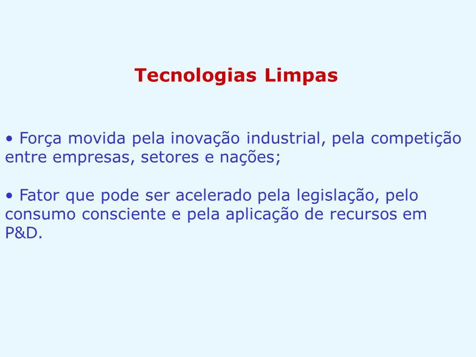Tecnologias Limpas Força movida pela inovação industrial, pela competição entre empresas, setores e nações; Fator que pode ser acelerado pela legislaç