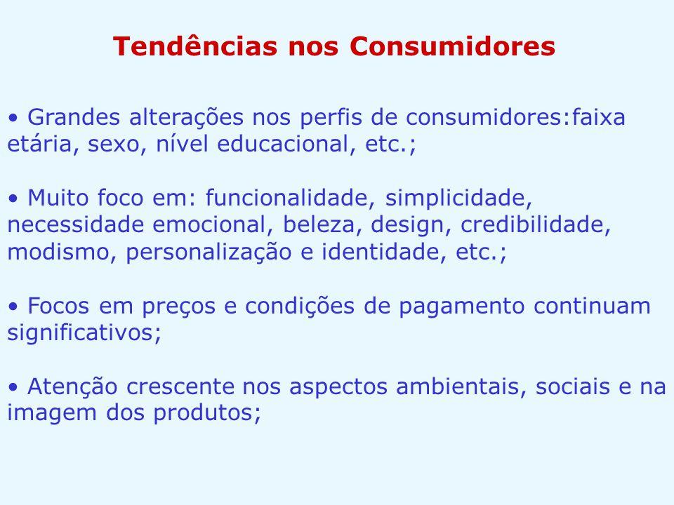 Grandes alterações nos perfis de consumidores:faixa etária, sexo, nível educacional, etc.; Muito foco em: funcionalidade, simplicidade, necessidade em