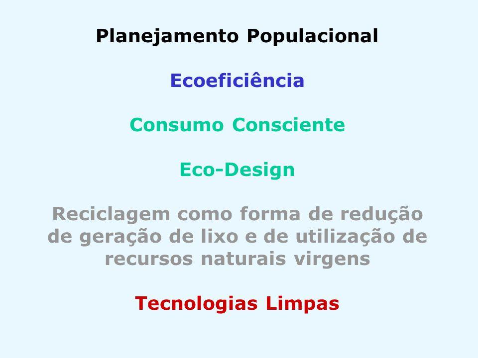 Planejamento Populacional Ecoeficiência Consumo Consciente Eco-Design Reciclagem como forma de redução de geração de lixo e de utilização de recursos