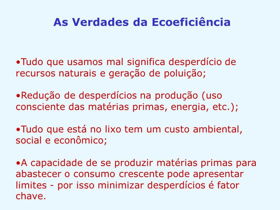 As Verdades da Ecoeficiência Tudo que usamos mal significa desperdício de recursos naturais e geração de poluição; Redução de desperdícios na produção
