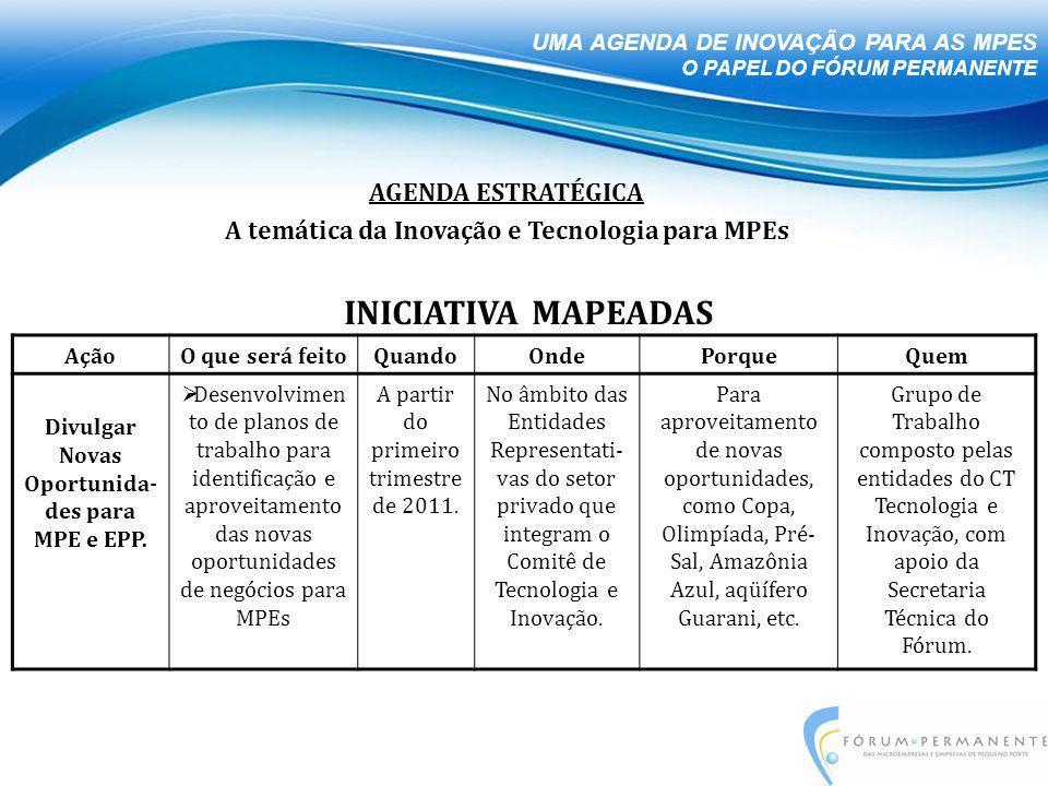 AçãoO que será feitoQuandoOndePorqueQuem Divulgar Novas Oportunida- des para MPE e EPP.