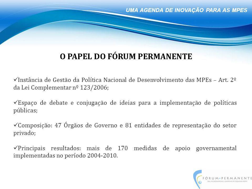 O PAPEL DO FÓRUM PERMANENTE Instância de Gestão da Política Nacional de Desenvolvimento das MPEs – Art.