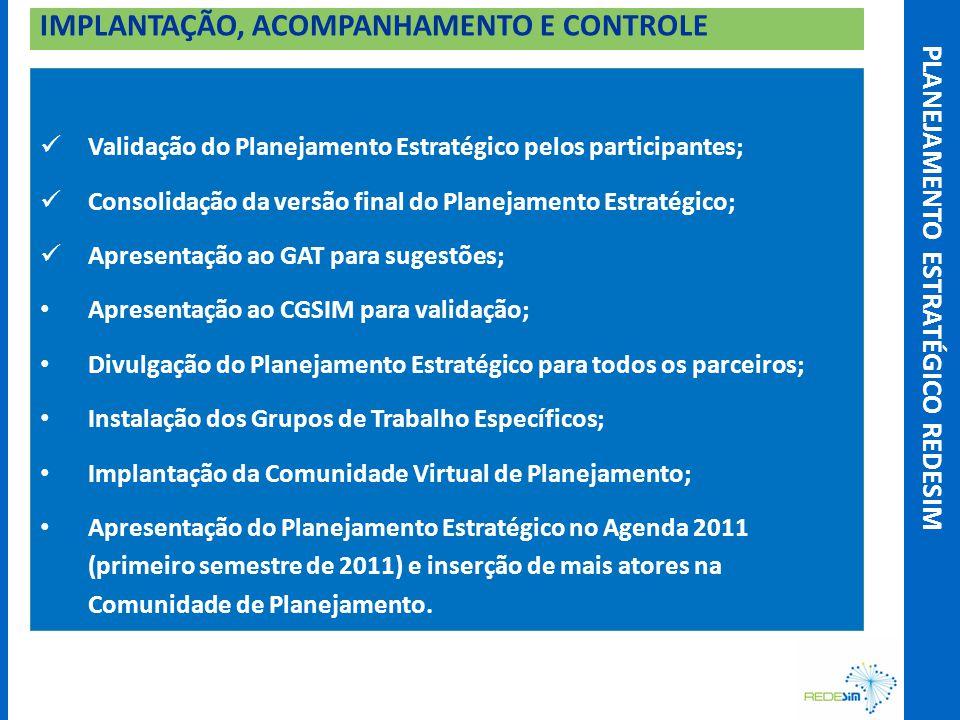 IMPLANTAÇÃO, ACOMPANHAMENTO E CONTROLE Validação do Planejamento Estratégico pelos participantes; Consolidação da versão final do Planejamento Estratégico; Apresentação ao GAT para sugestões; Apresentação ao CGSIM para validação; Divulgação do Planejamento Estratégico para todos os parceiros; Instalação dos Grupos de Trabalho Específicos; Implantação da Comunidade Virtual de Planejamento; Apresentação do Planejamento Estratégico no Agenda 2011 (primeiro semestre de 2011) e inserção de mais atores na Comunidade de Planejamento.