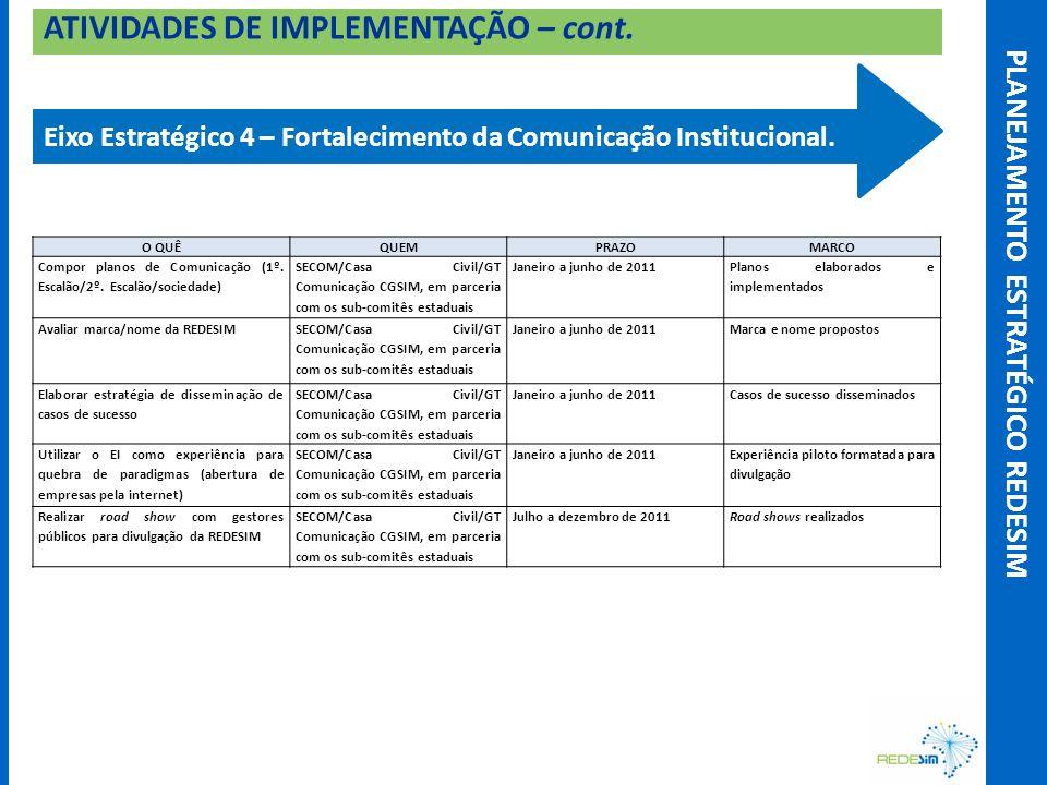 ATIVIDADES DE IMPLEMENTAÇÃO – cont. O QUÊQUEMPRAZOMARCO Compor planos de Comunicação (1º.