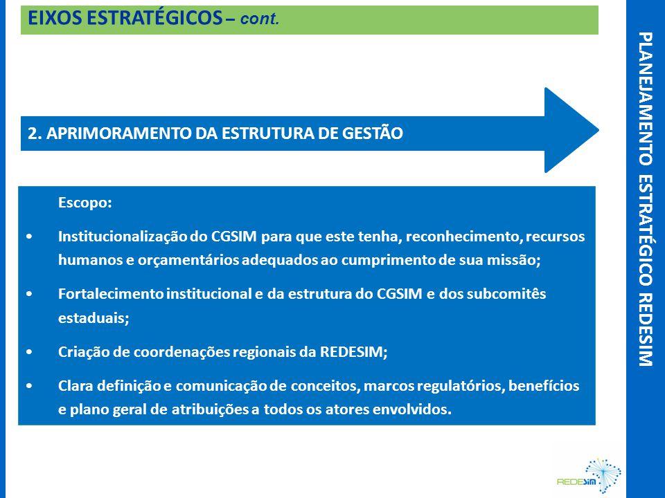 ATIVIDADES DE IMPLEMENTAÇÃO O QUÊQUEMPRAZOMARCO Implantar piloto REDESIM, validado pelo CGSIM, em todos os estágios (pesquisa prévia, registros e inscrições tributárias, licenciamento, conectividade social) RFB/ CGSIM/GTsJaneiro a junho de 2011 Piloto implantado em até 7 estados Sensibilizar os principais atores municipais, estaduais e federais SE/CGSIMJaneiro a dezembro de 2011 Atores nos estados e municípios sensibilizados/Ações de sensibilização realizadas Implementar fundo de apoio à REDESIMCasa CivilJaneiro a dezembro de 2011Recursos disponibilizados Eixo Estratégico 1 – Articulação Político-Institucional.
