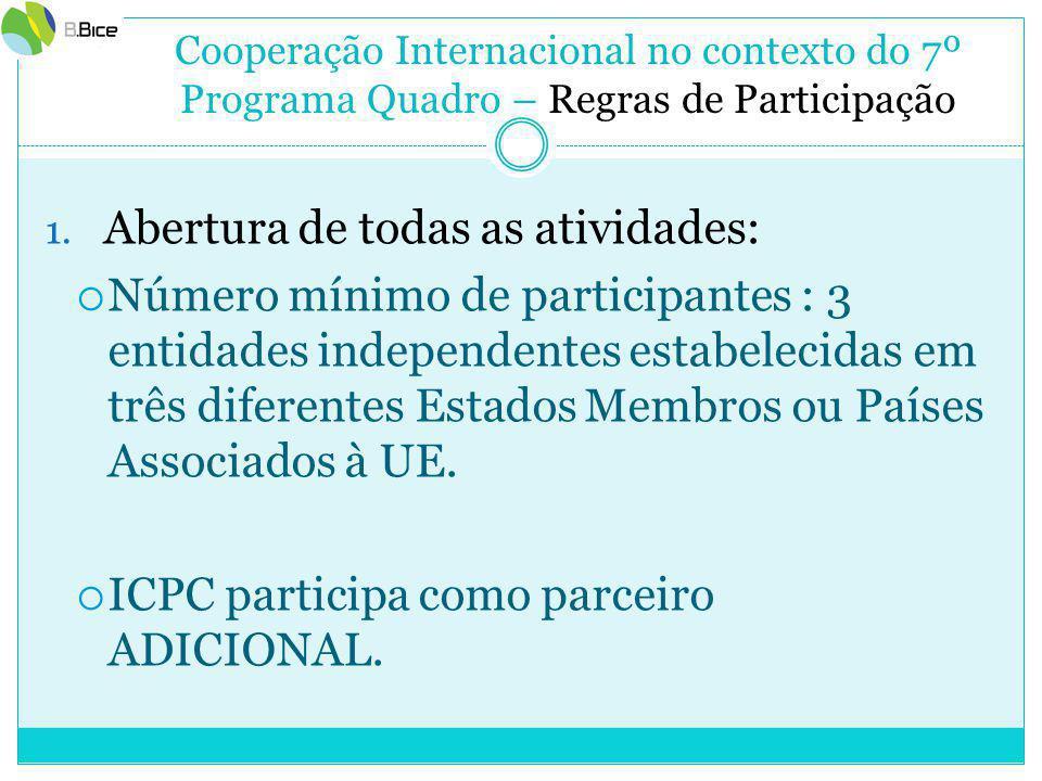 Cooperação Internacional no contexto do 7º Programa Quadro – Regras de Participação 1.