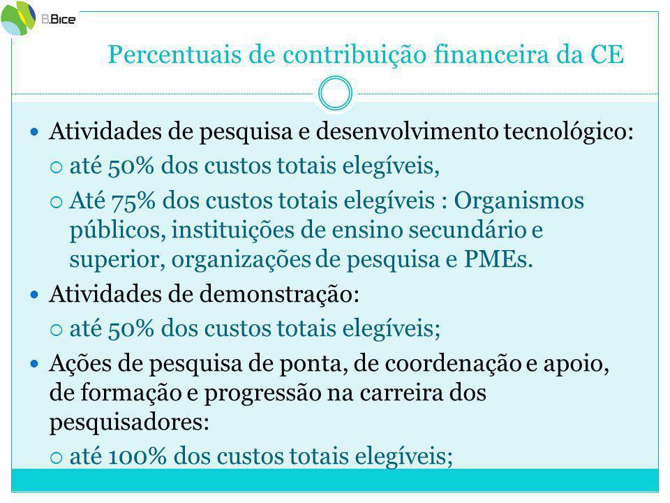 Percentuais de contribuição financeira da CE Atividades de pesquisa e desenvolvimento tecnológico:  até 50% dos custos totais elegíveis,  Até 75% dos custos totais elegíveis : Organismos públicos, instituições de ensino secundário e superior, organizações de pesquisa e PMEs.