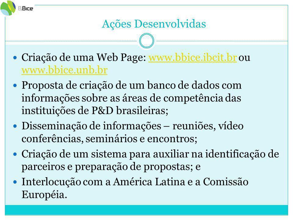 Ações Desenvolvidas Criação de uma Web Page: www.bbice.ibcit.br ou www.bbice.unb.brwww.bbice.ibcit.br www.bbice.unb.br Proposta de criação de um banco de dados com informações sobre as áreas de competência das instituições de P&D brasileiras; Disseminação de informações – reuniões, vídeo conferências, seminários e encontros; Criação de um sistema para auxiliar na identificação de parceiros e preparação de propostas; e Interlocução com a América Latina e a Comissão Européia.