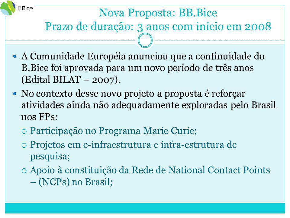 Nova Proposta: BB.Bice Prazo de duração: 3 anos com início em 2008 A Comunidade Européia anunciou que a continuidade do B.Bice foi aprovada para um novo período de três anos (Edital BILAT – 2007).