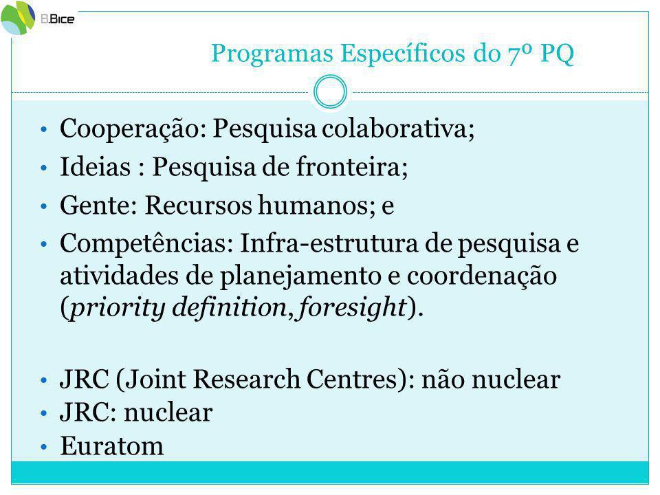 Programas Específicos do 7º PQ Cooperação: Pesquisa colaborativa; Ideias : Pesquisa de fronteira; Gente: Recursos humanos; e Competências: Infra-estrutura de pesquisa e atividades de planejamento e coordenação (priority definition, foresight).