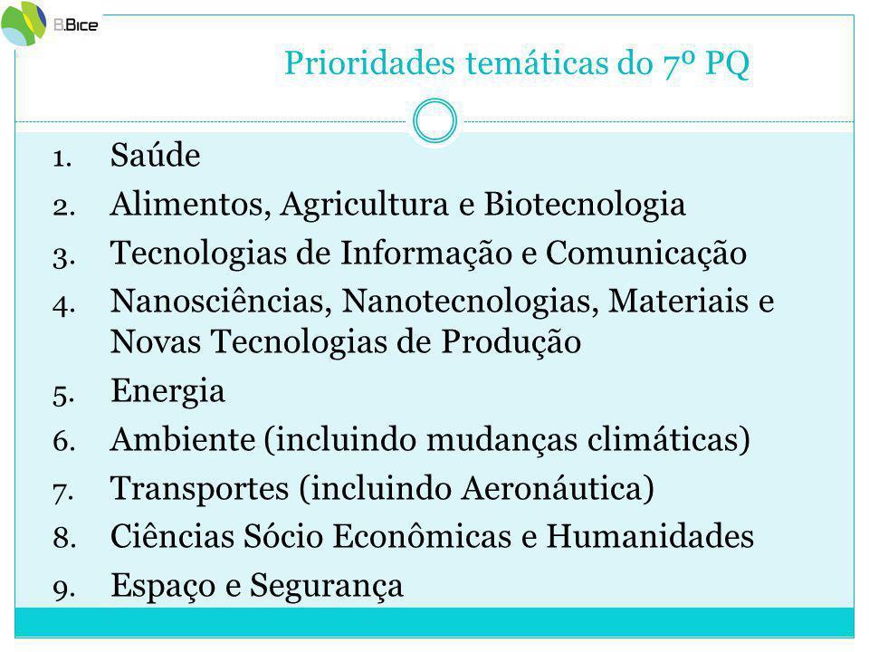 Prioridades temáticas do 7º PQ 1. Saúde 2. Alimentos, Agricultura e Biotecnologia 3.