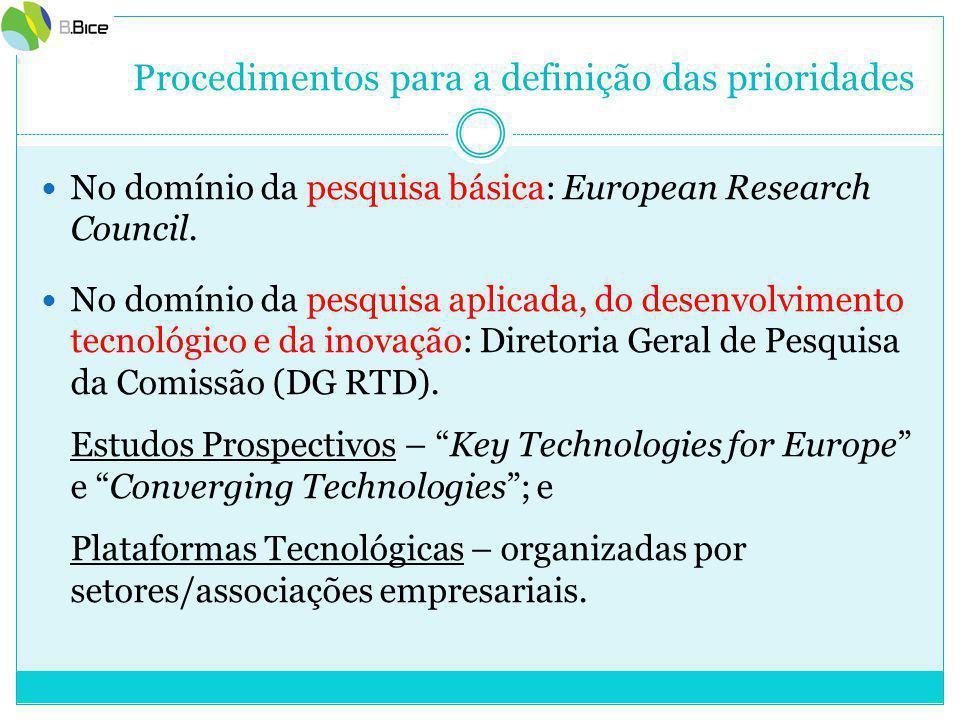 Procedimentos para a definição das prioridades No domínio da pesquisa básica: European Research Council.