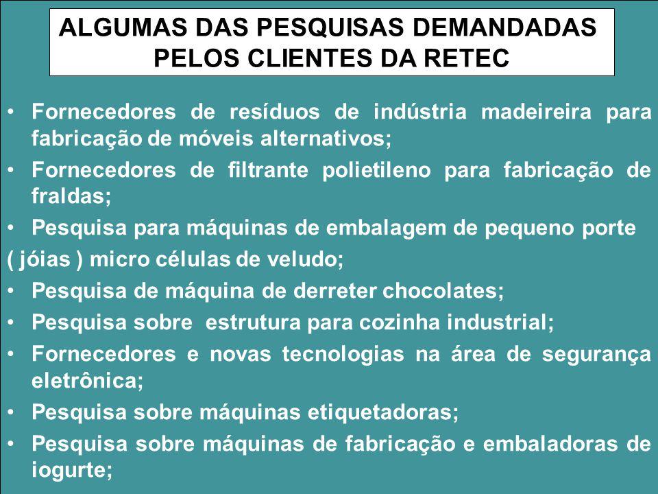 Fornecedores de resíduos de indústria madeireira para fabricação de móveis alternativos; Fornecedores de filtrante polietileno para fabricação de fral